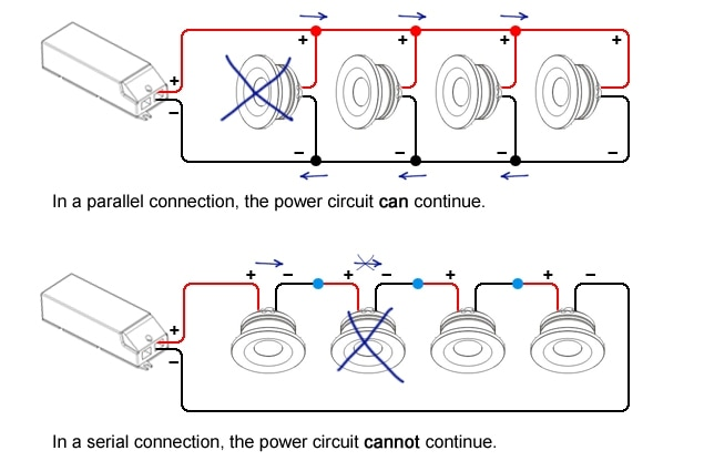 Serial versus parallel connection